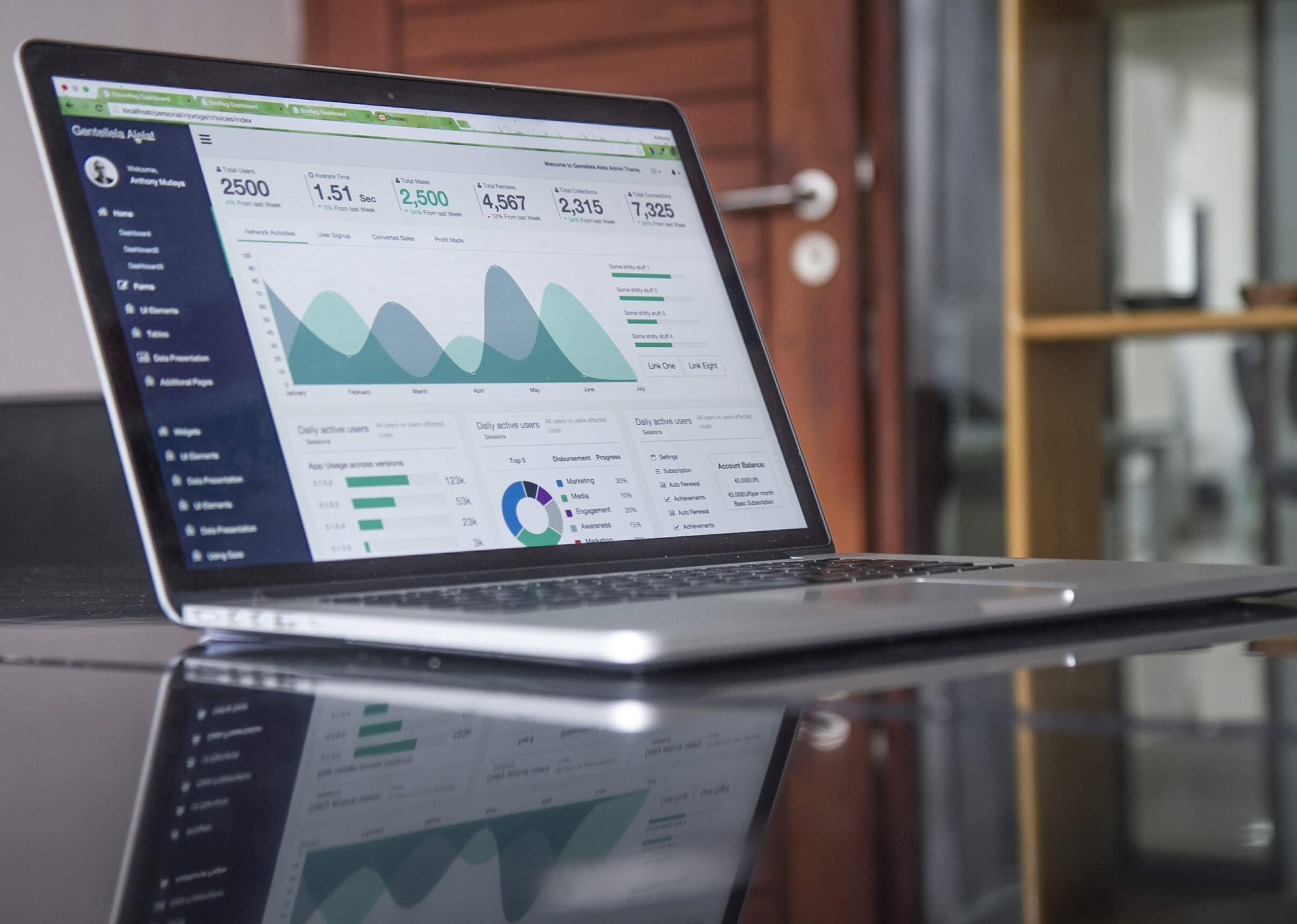 Other Metrics That Determine If Your Real Estate Marketing is Successful